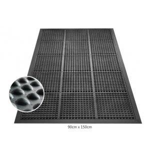 Antifatigue mat. Ergonomische goedkeuring