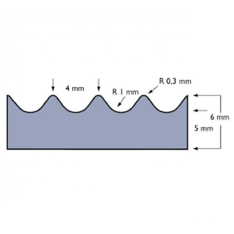 Mata gumowa wąski ryfel 6 mm Rib n Roll prążek 751C0036BL wymiary karta techniczna